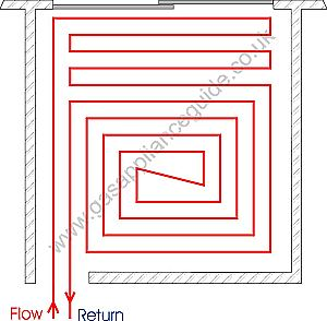 Underfloor Heating Pipework Layouts