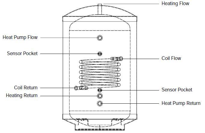 Heat pump buffer store - Gledhill Stainless Lite buffer cylinder