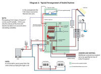 Gledhill Multifuel thermal store sealed system schematic