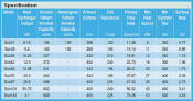 Sunspeed solar hot water cylinder specification table