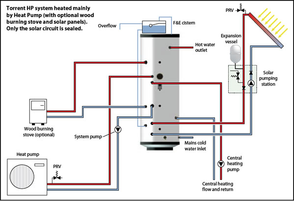 Heat pump system schematic diagram