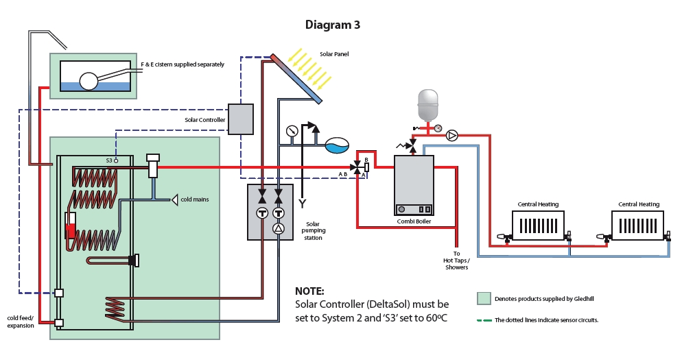 Gledhill torrent multifuel thermal store sealed systems schematic open vented systems schematic combi systems schematic asfbconference2016 Gallery