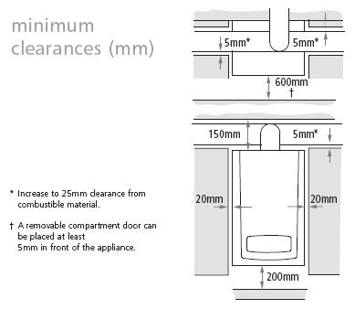 Glow Worm CXI Boiler Range